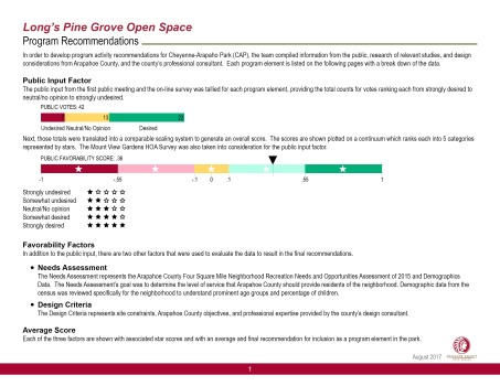 Long's Pine Grove Open Space Program Recommendations