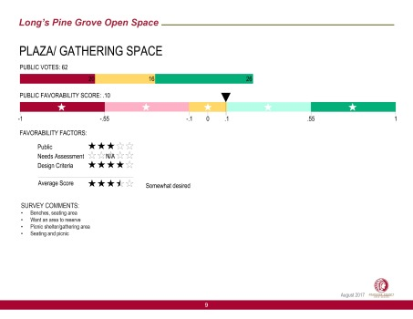 Plaza and Gathering Space